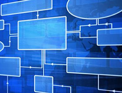 Enterprise architecture map